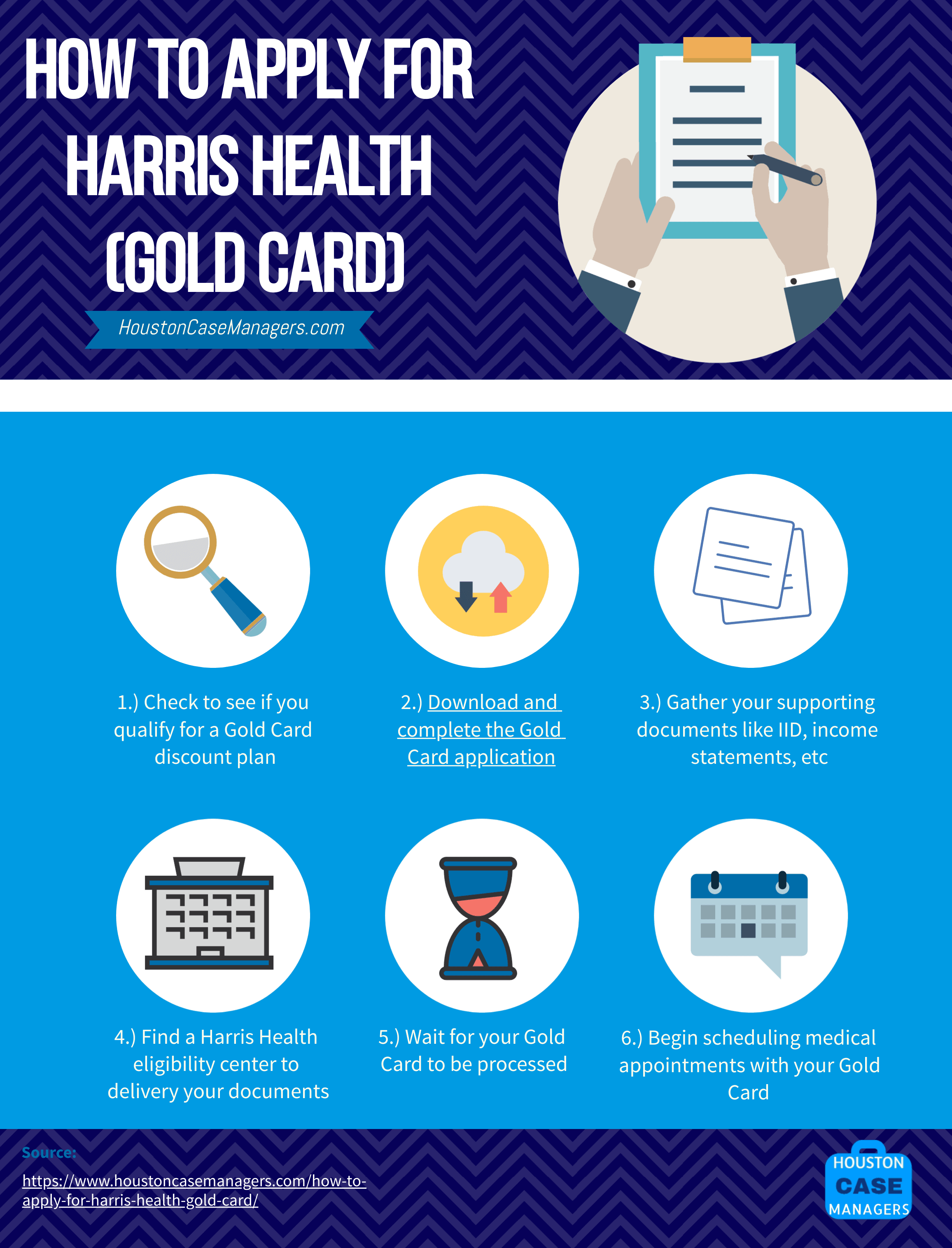 harris health gold card